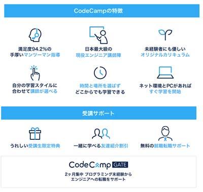 codecampの特徴