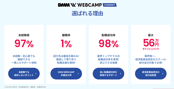 DMM WEBCAMPバナー